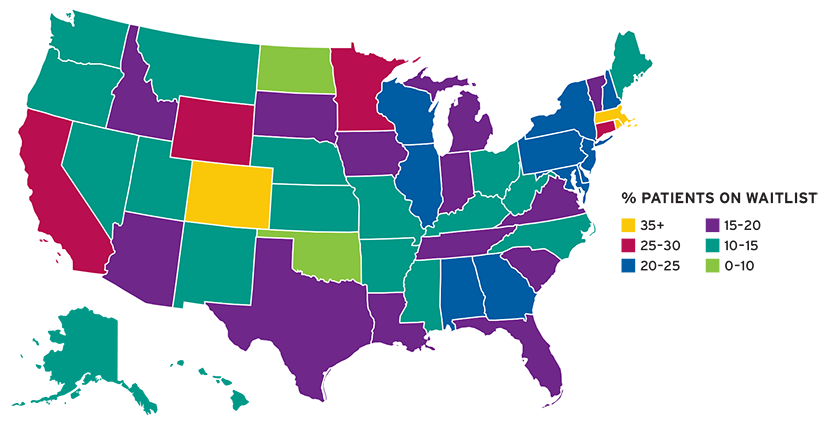 Map showing large variation in wait-listing prevalence among the states