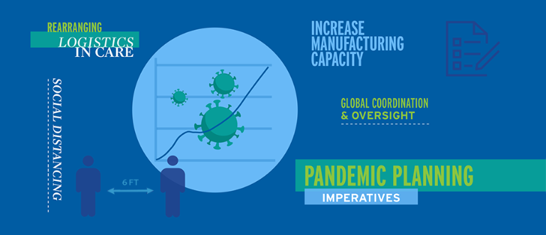 Activating a Global Pandemic Master Plan | FMCNA