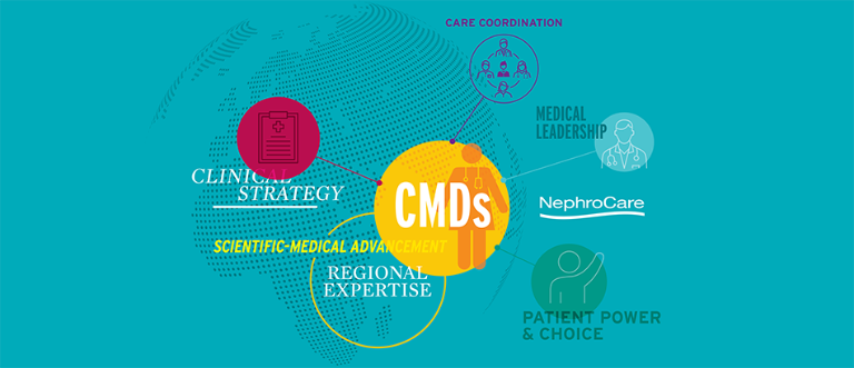 Country Medical Directors: Leadership in Nephrology