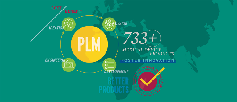 From Design to Deployment: Product Lifecycle Management Across Europe, Middle East, and Africa